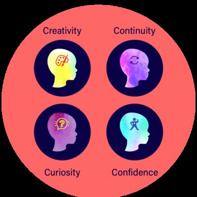 Core Values-12
